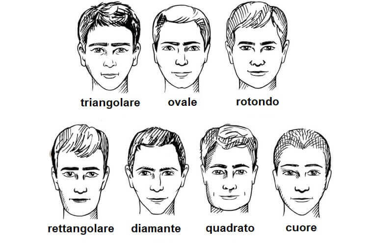 Barba Hipster le tipologie più adatte alle varie forme del viso